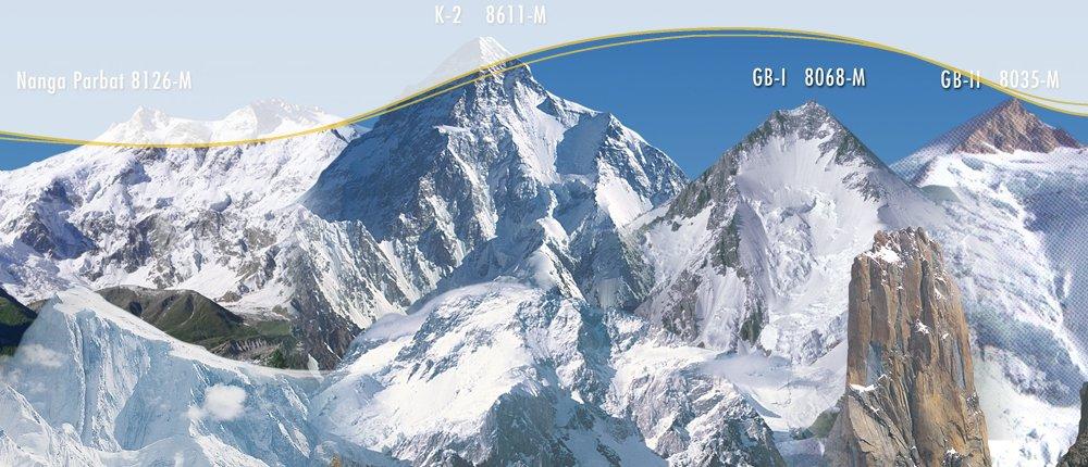Trekking zum Nanga Parbat mit Wikinger Reisen